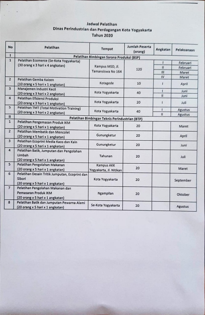 Pelatihan bagi Warga Kota Yogyakarta Tahun 2020